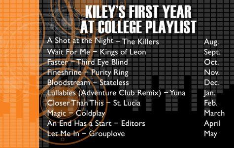 Kiley's Freshmen Year Playlist
