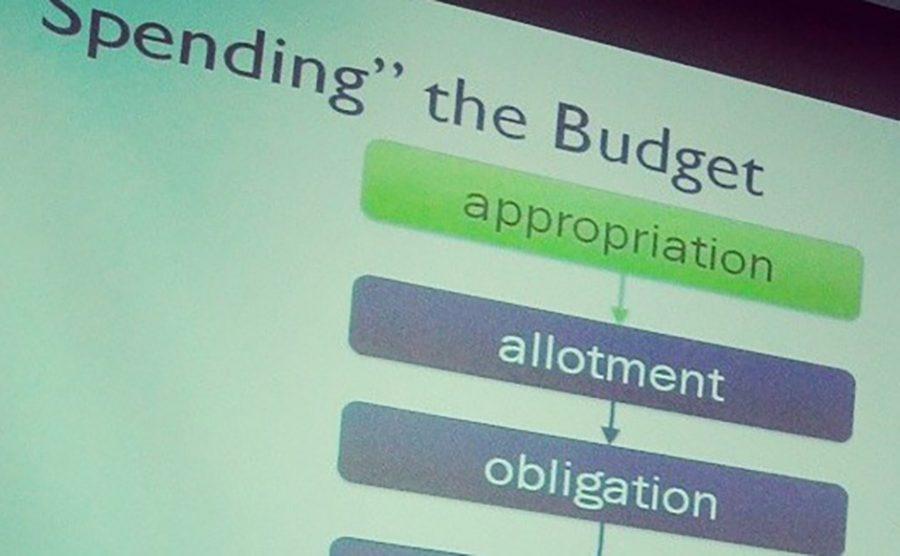 Student Senate faces increase in allocation requests