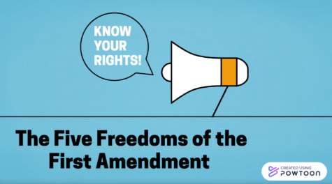 The First Amendment: Know Your Rights!